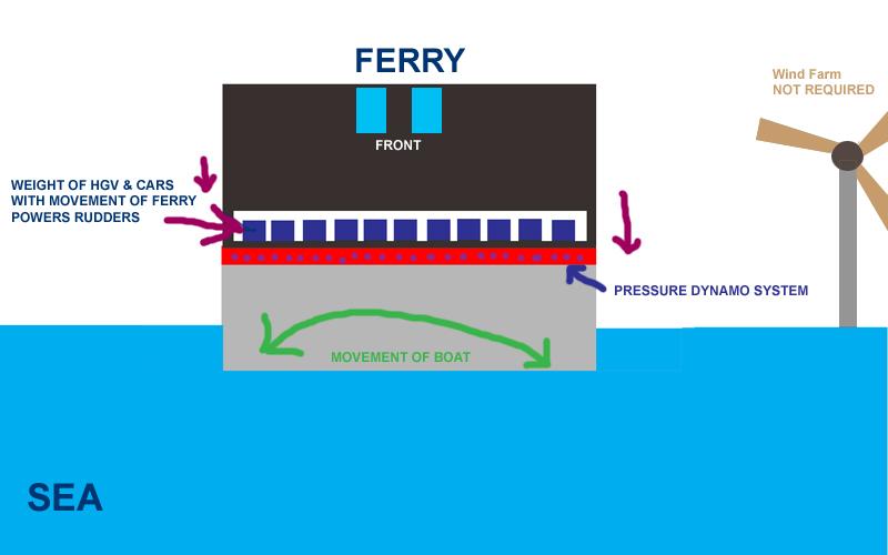 http://www.bentcop.biz/ferry.jpg
