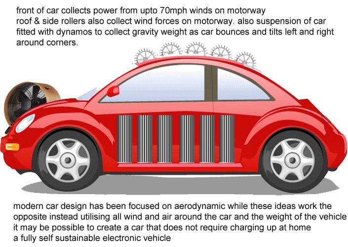 http://www.bentcop.biz/selfsustainablecar.jpg